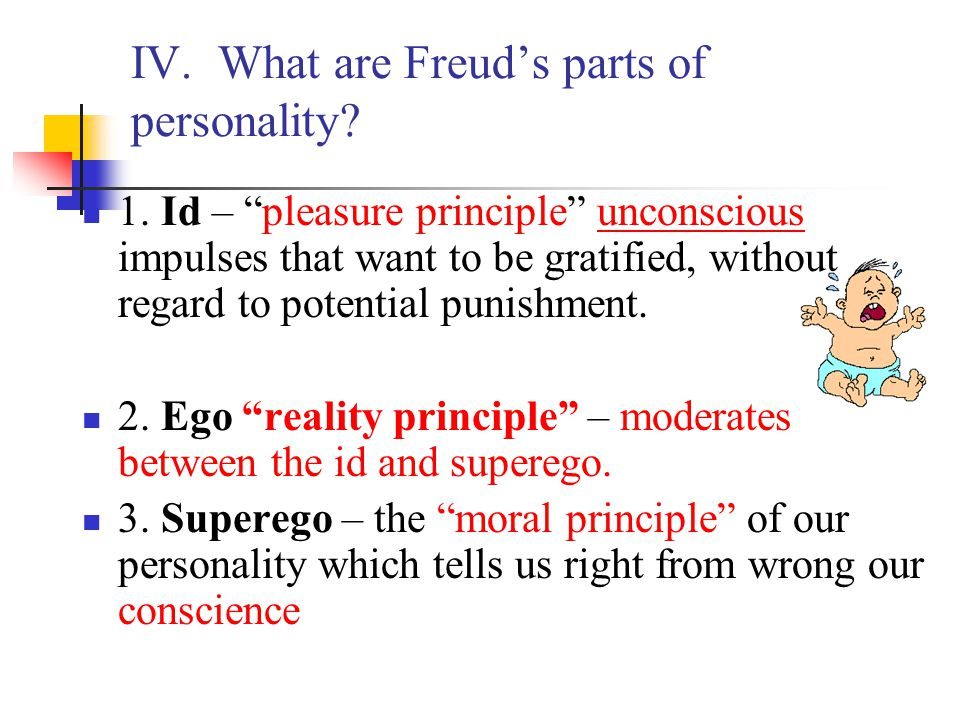 IV. What are Freud's parts of personality