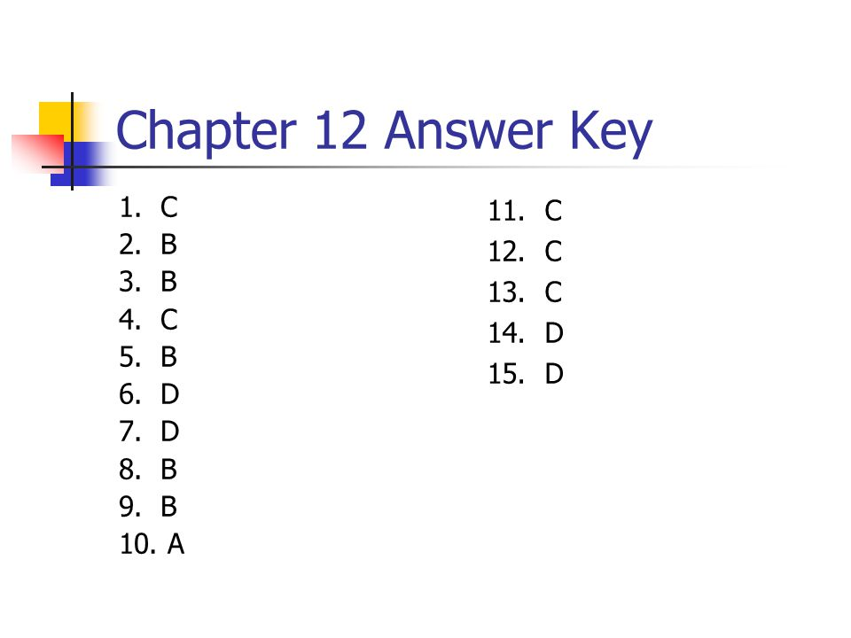 Chapter 12 Answer Key 1. C 2. B 3. B 4. C 5. B 6. D 7. D 8. B 9. B