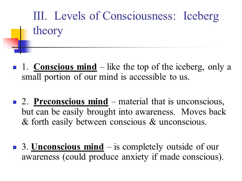 III. Levels of Consciousness: Iceberg theory