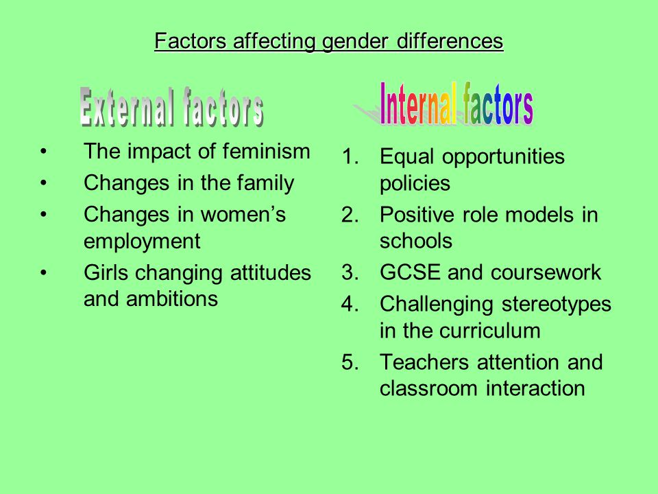 Factors affecting gender differences
