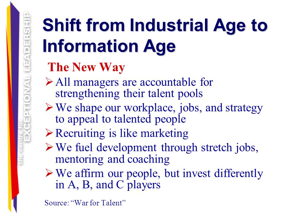 Shift from Industrial Age to Information Age