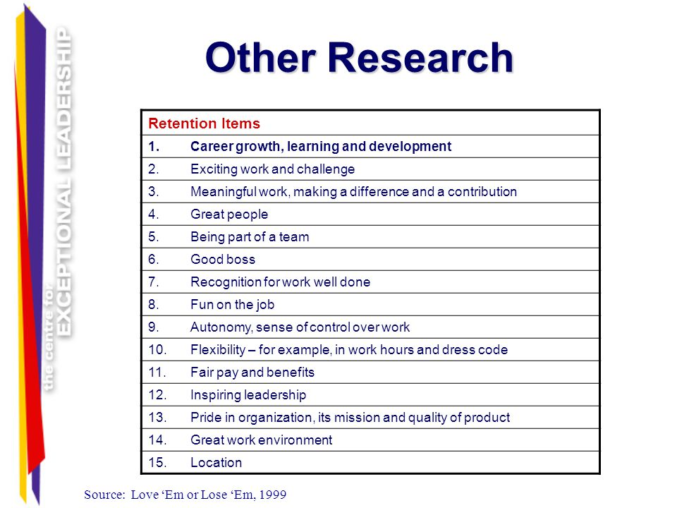 Other Research Retention Items 1.