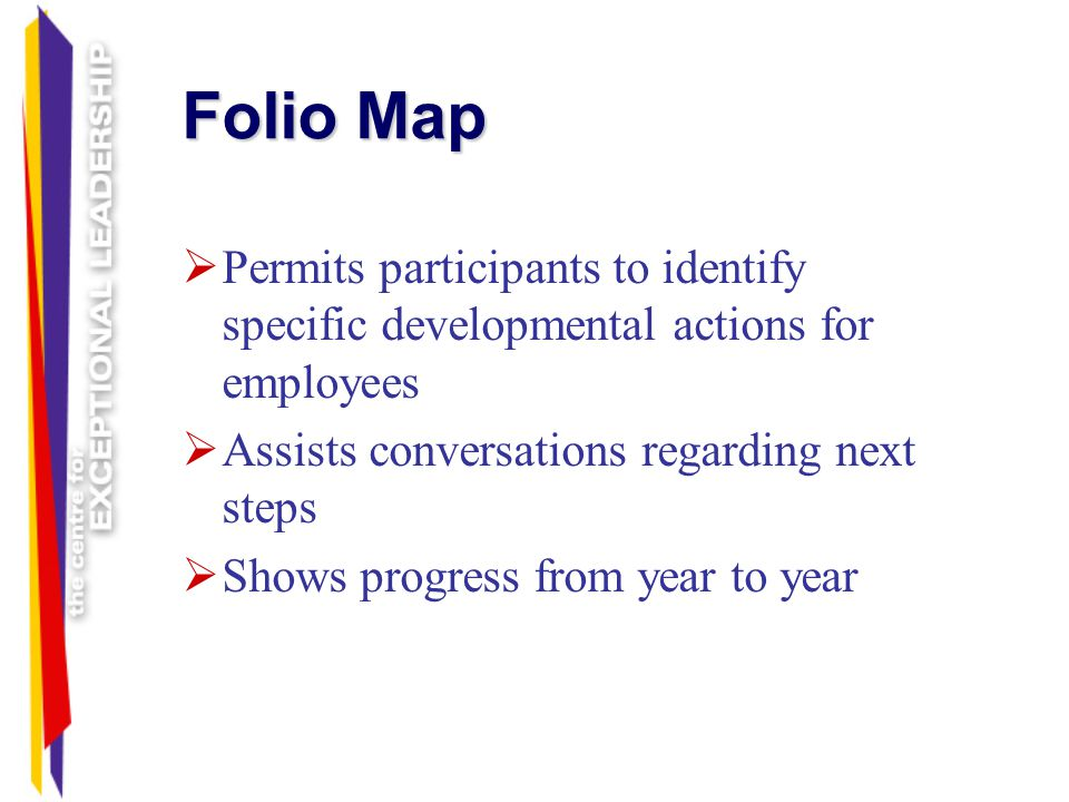 Folio Map Permits participants to identify specific developmental actions for employees. Assists conversations regarding next steps.