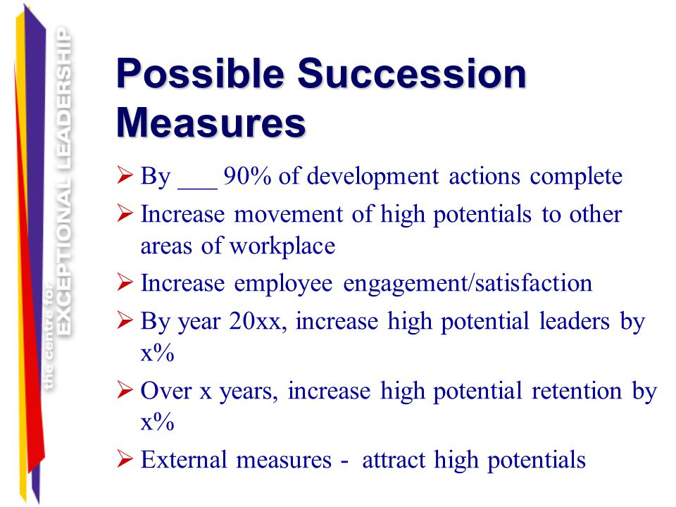 Possible Succession Measures