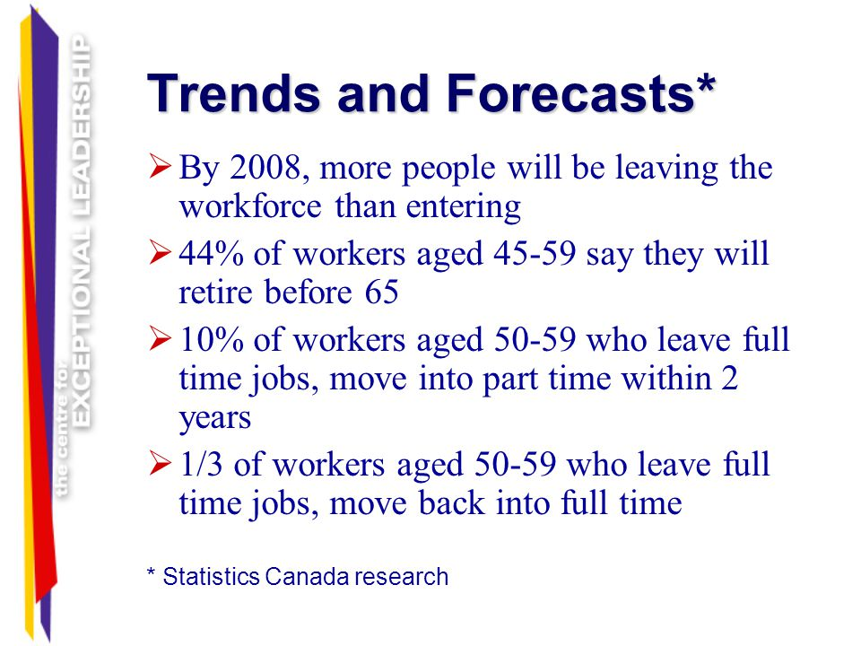 Trends and Forecasts* By 2008, more people will be leaving the workforce than entering. 44% of workers aged 45-59 say they will retire before 65.