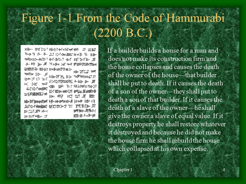 Figure 1-1 From the Code of Hammurabi (2200 B.C.)