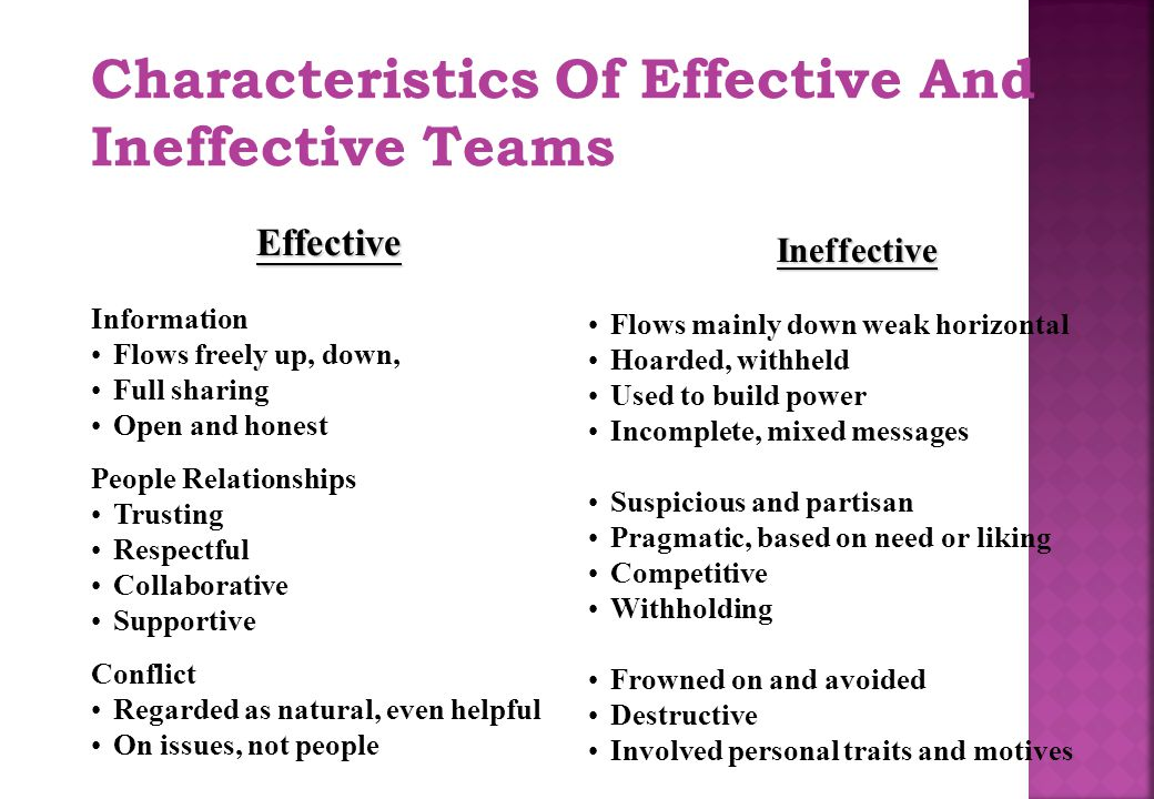Characteristics Of Effective And Ineffective Teams
