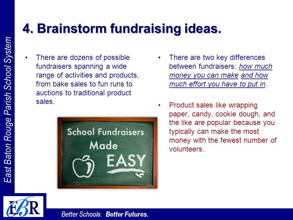 4. Brainstorm fundraising ideas.