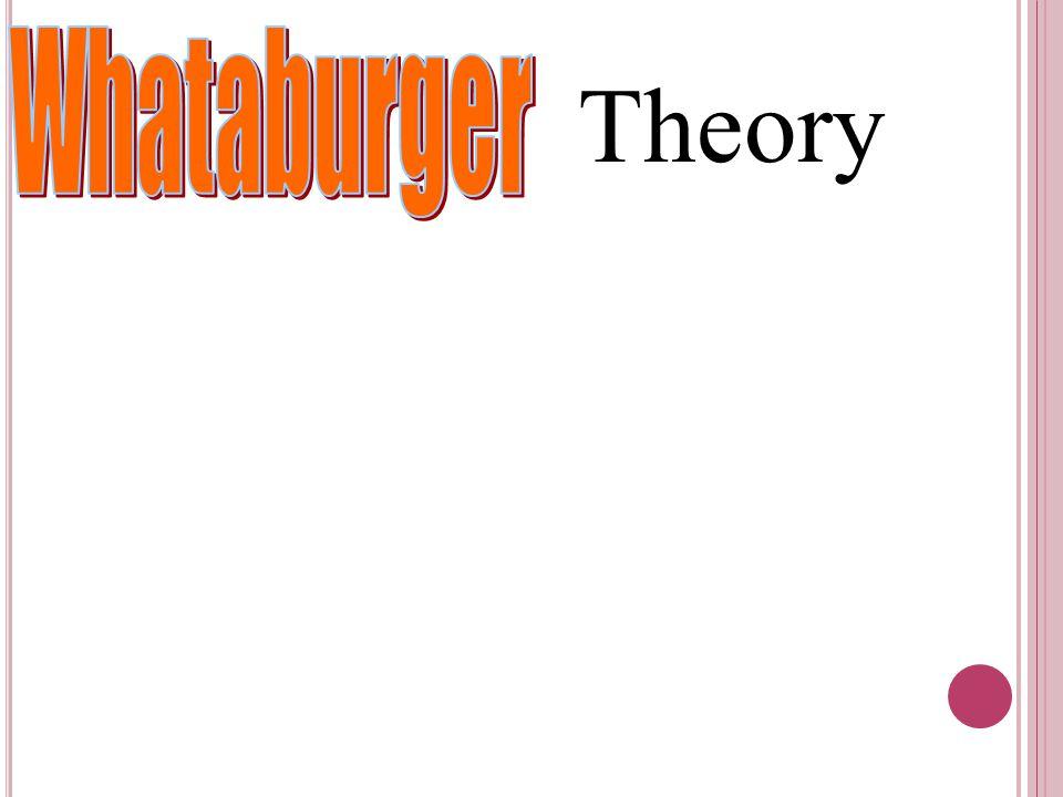 Whataburger Theory