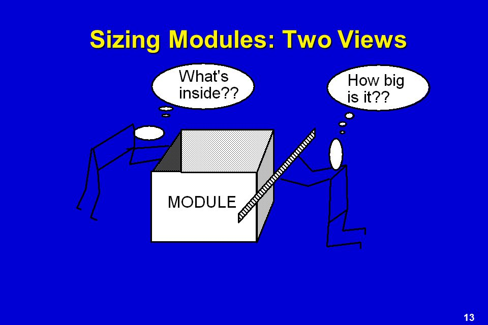 Sizing Modules: Two Views