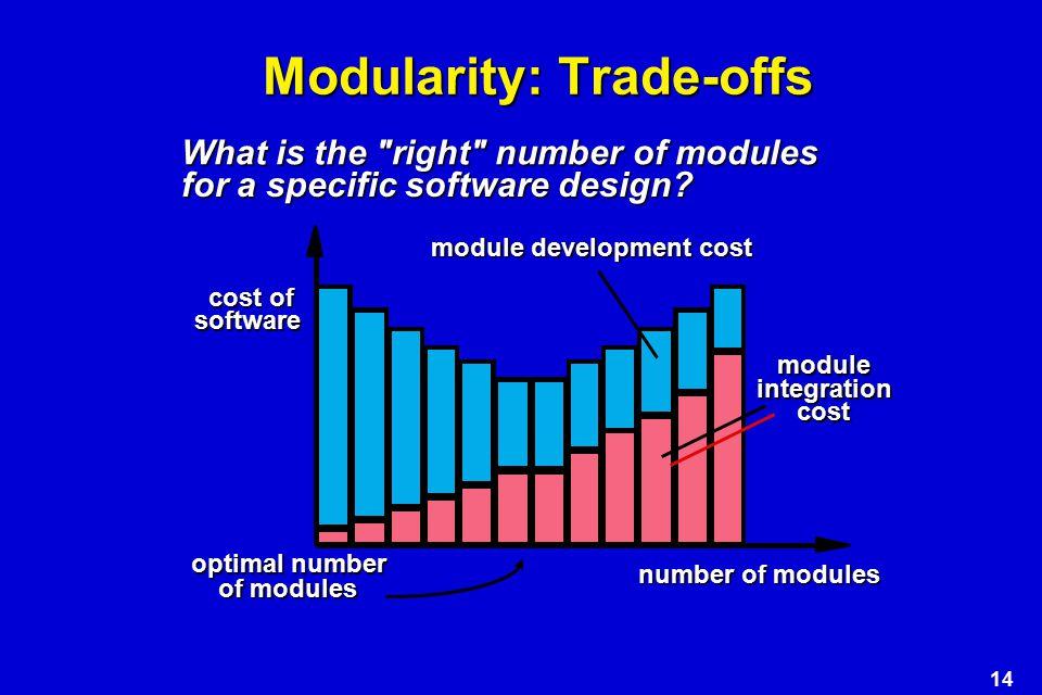 Modularity: Trade-offs