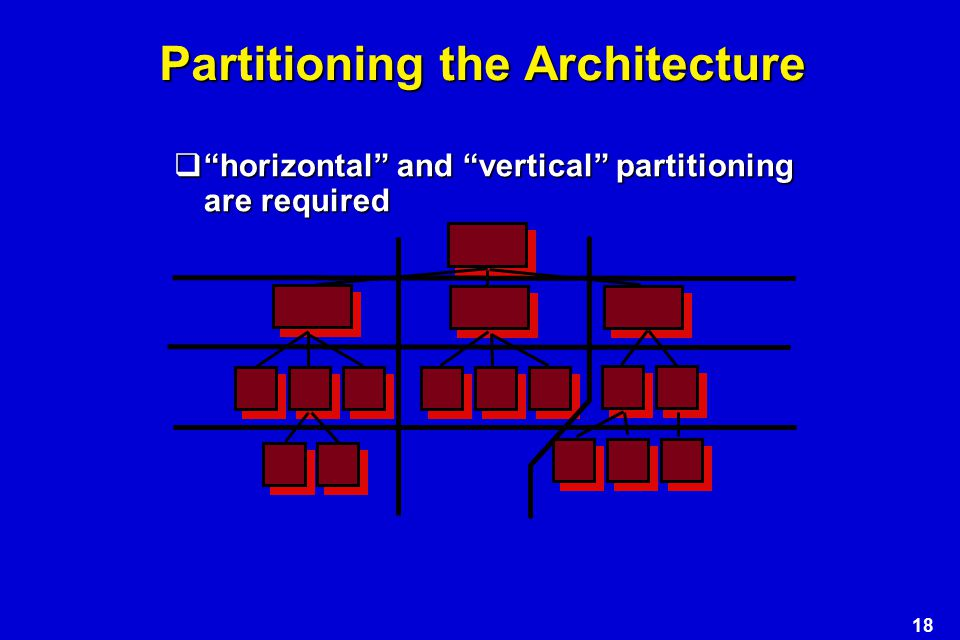 Partitioning the Architecture