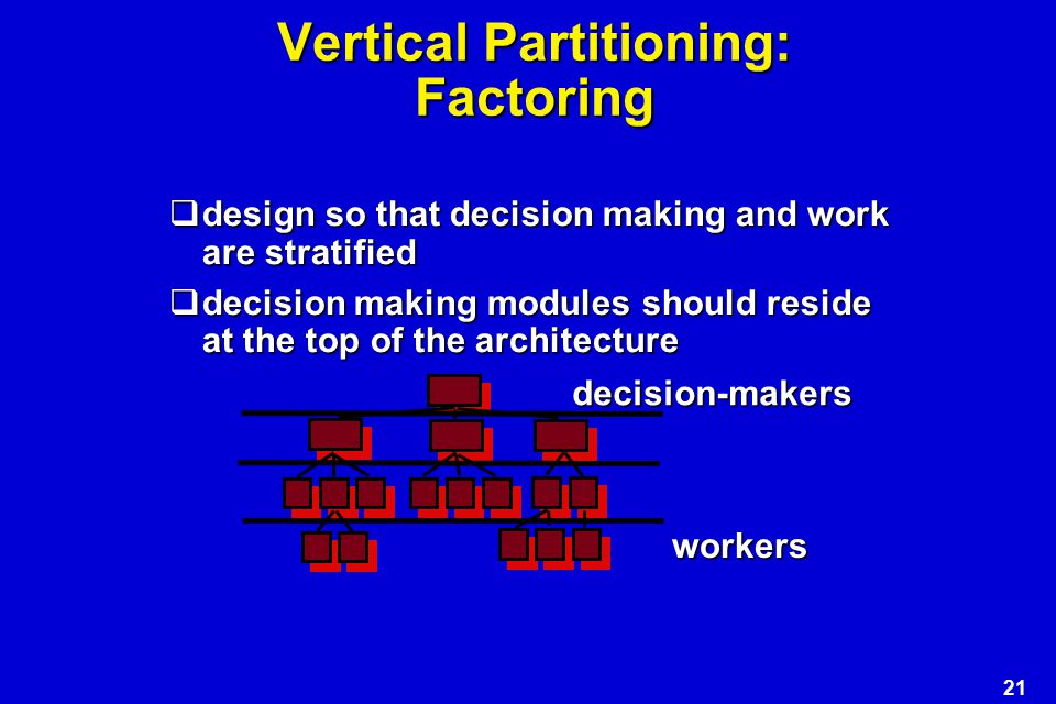 Vertical Partitioning: Factoring