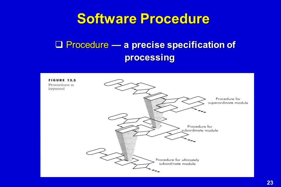Software Procedure Procedure — a precise specification of processing