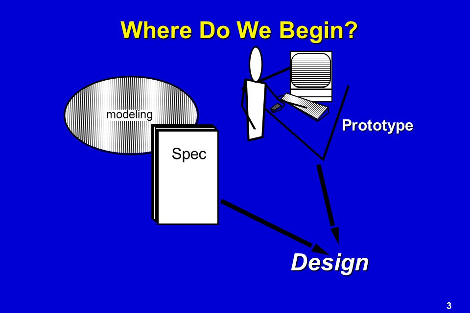 Where Do We Begin modeling Prototype Spec Design