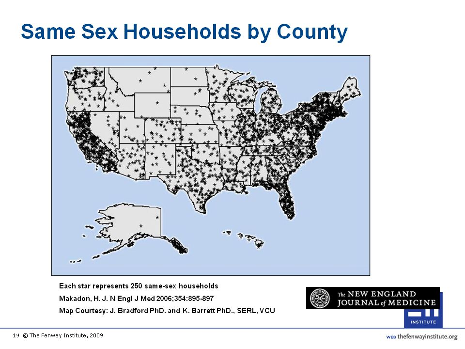 The figure in this slide provides a visual representation of the dispersion of same-sex couples throughout the US.