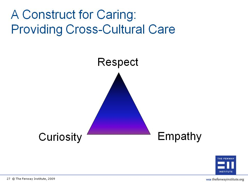 While cultural competence is a very worthy goal, it may be a lot to expect that all clinicians will have knowledge of the unique and nuanced aspects of the lives of people from every different cultural background or sexual orientation. In addition there are many differences among patients that may transcend culture. Nevertheless, all clinicians should be able to provide non-judgmental, respectful care to all patients, regardless of culture. In this context it may be adaptive to speak of providing meaningful cross-cultural care rather expecting that all clinicians will always be culturally competent for all of their patients.