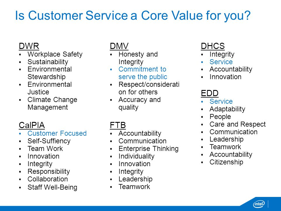 Is Customer Service a Core Value for you