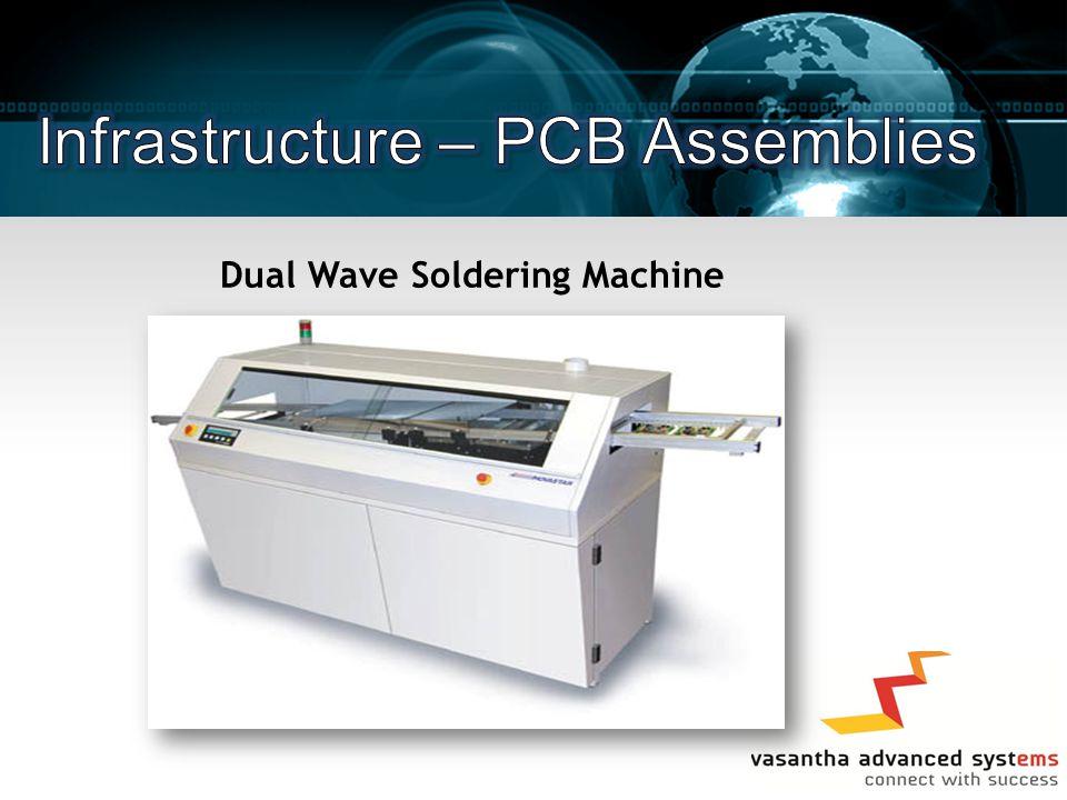 Dual Wave Soldering Machine