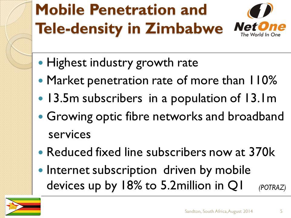 Mobile Penetration and Tele-density in Zimbabwe