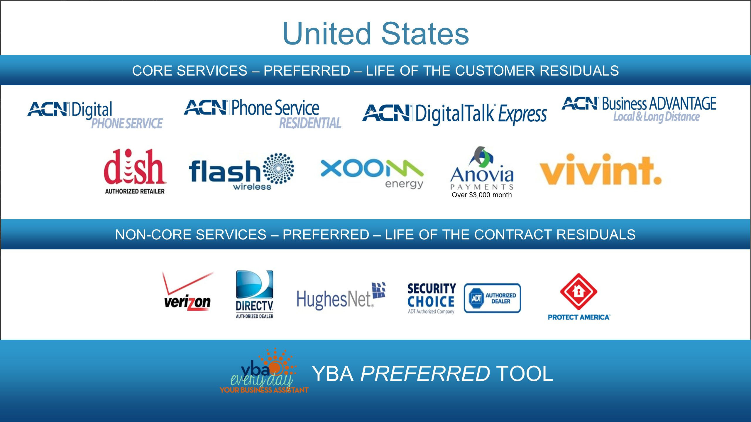 United States YBA PREFERRED TOOL