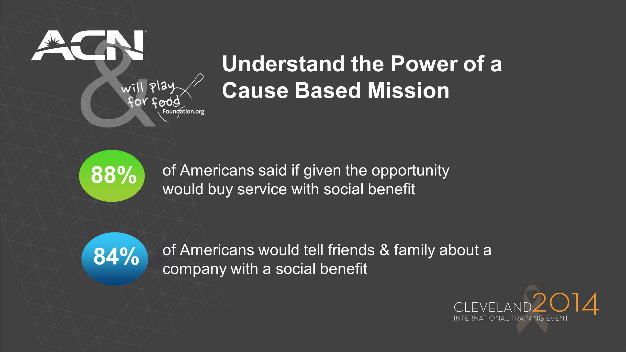 88% 84% Understand the Power of a Cause Based Mission