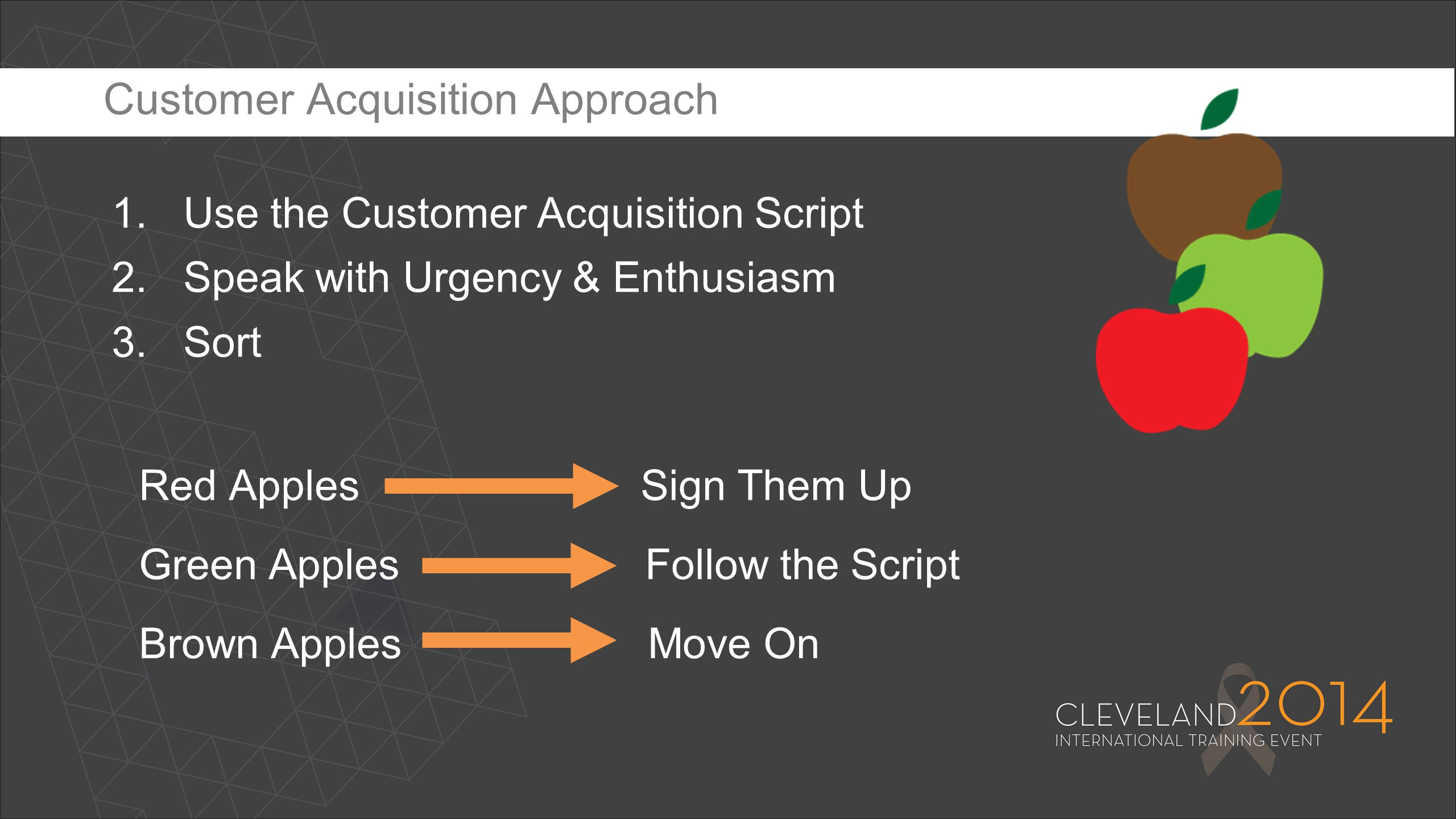 Customer Acquisition Approach