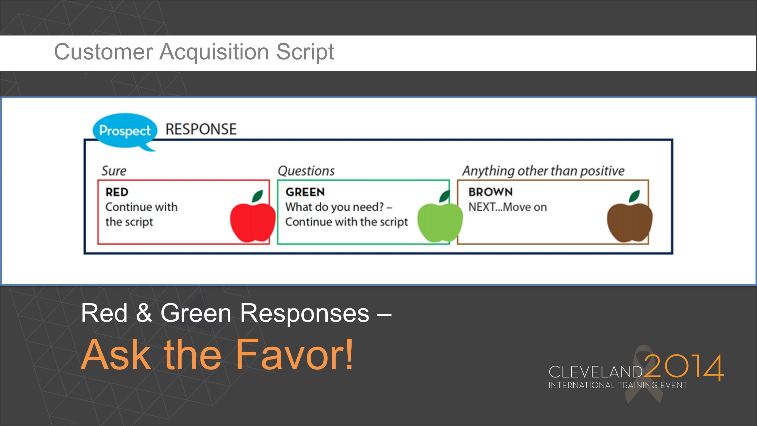 Red & Green Responses – Ask the Favor!