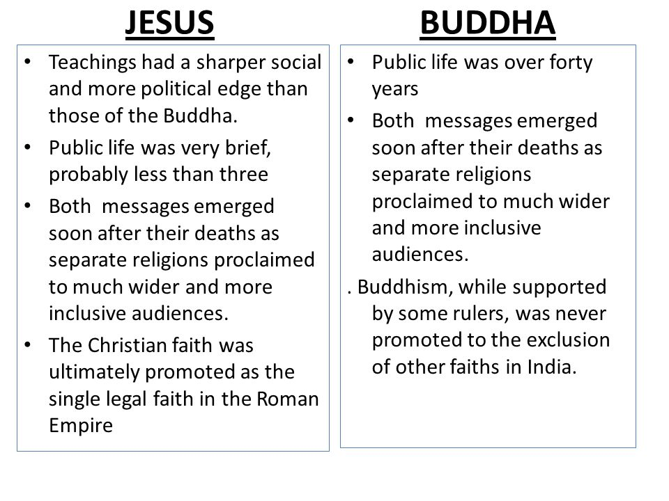 JESUS BUDDHA. Teachings had a sharper social and more political edge than those of the Buddha. Public life was very brief, probably less than three.