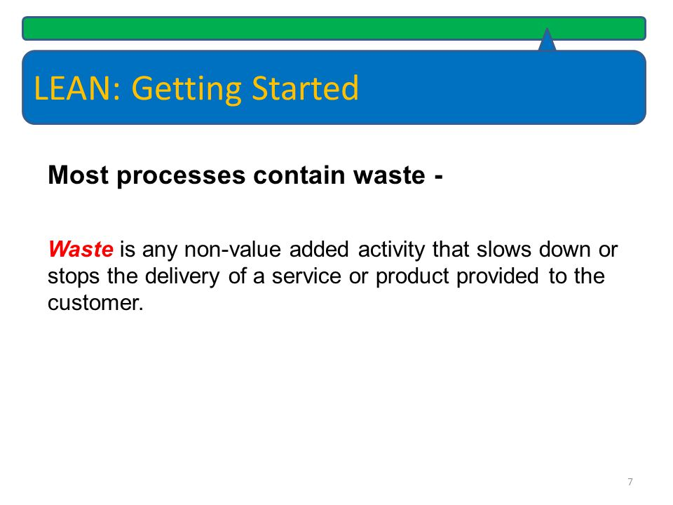 LEAN: Getting Started Most processes contain waste -