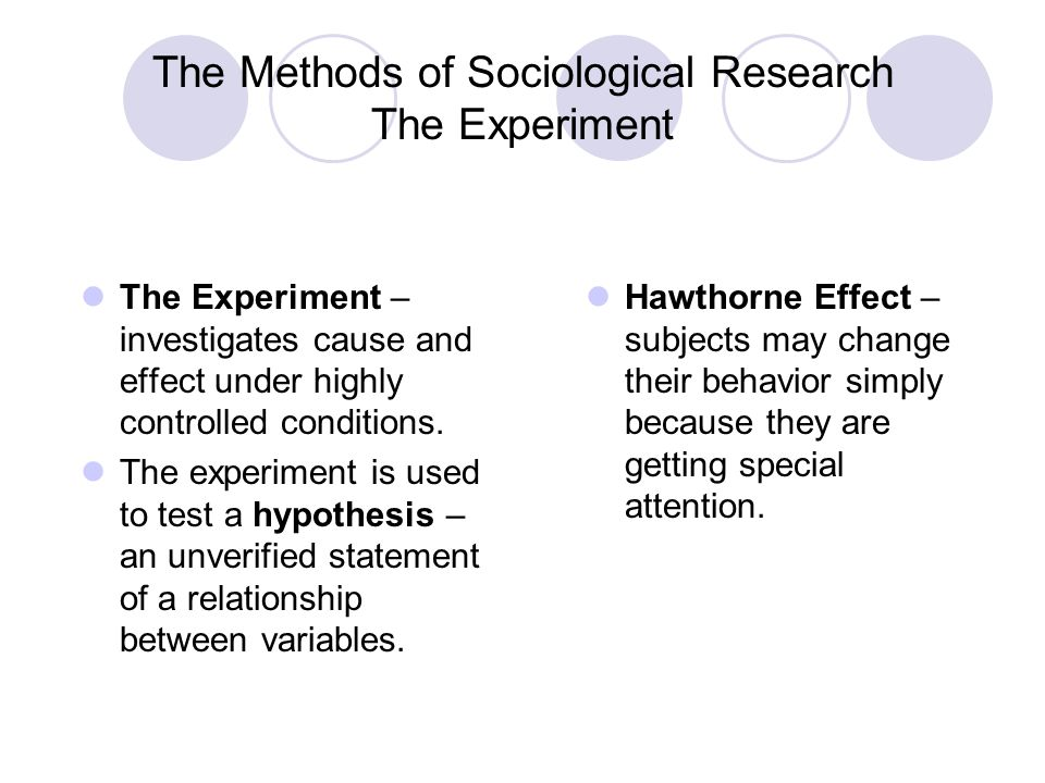 The Methods of Sociological Research The Experiment