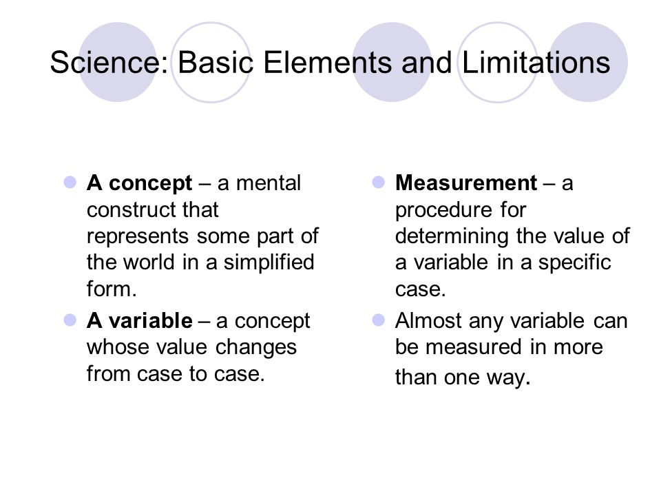 Science: Basic Elements and Limitations
