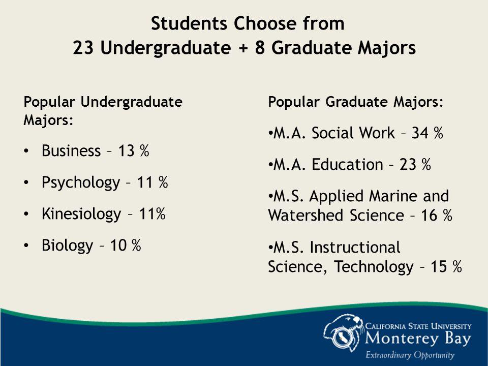 23 Undergraduate + 8 Graduate Majors