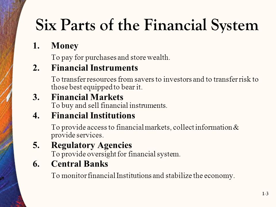 Six Parts of the Financial System