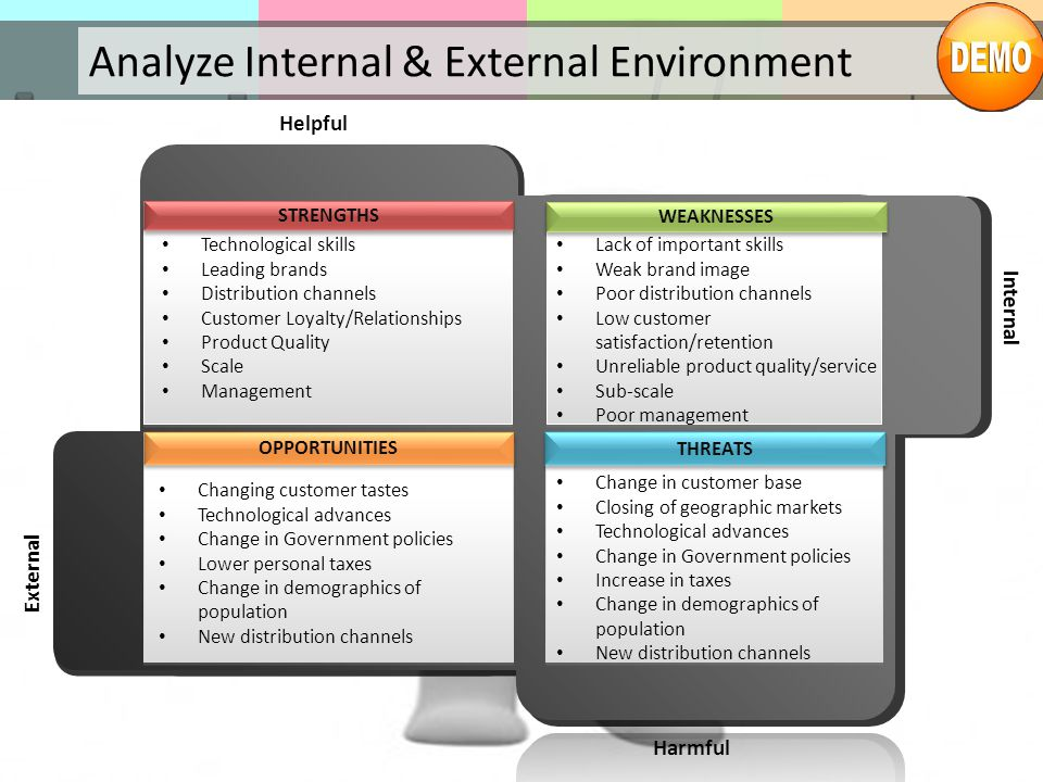 describe and analyse the external environment This guide will explain how to undertake an analysis of external factors that could  influence your business.