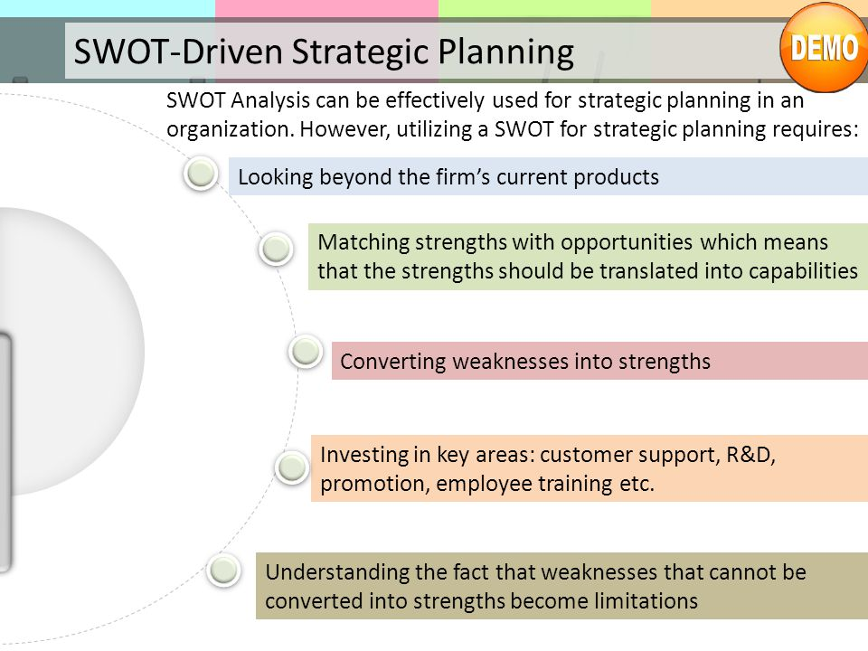 SWOT-Driven Strategic Planning