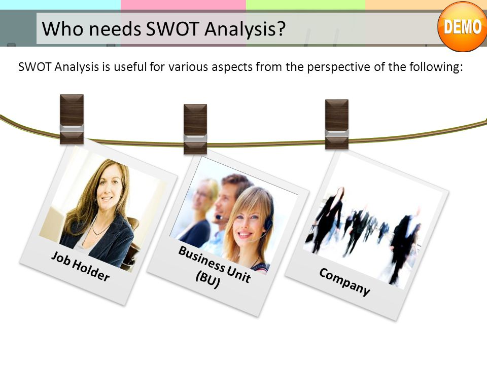 Who needs SWOT Analysis