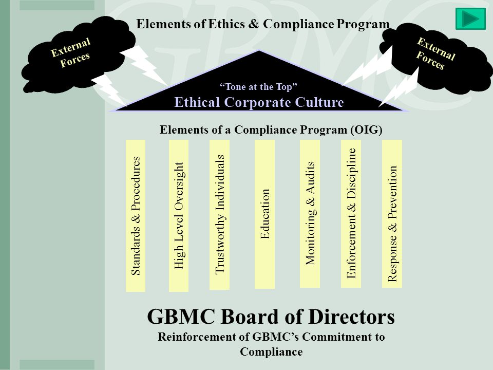 GBMC Board of Directors
