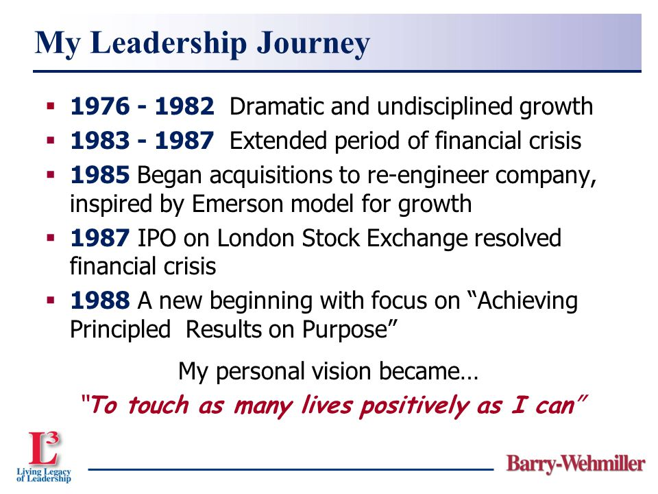 My Leadership Journey 1976 - 1982 Dramatic and undisciplined growth