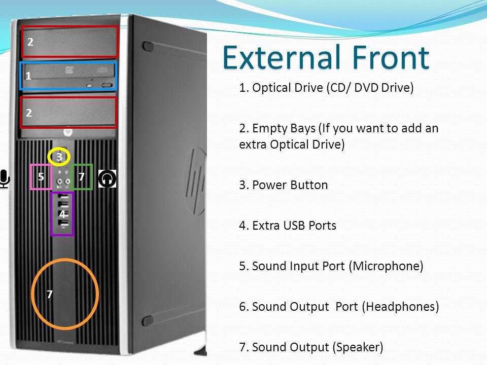 External Front 1. Optical Drive (CD/ DVD Drive)