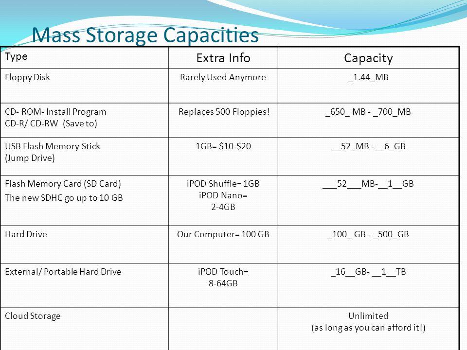 Mass Storage Capacities