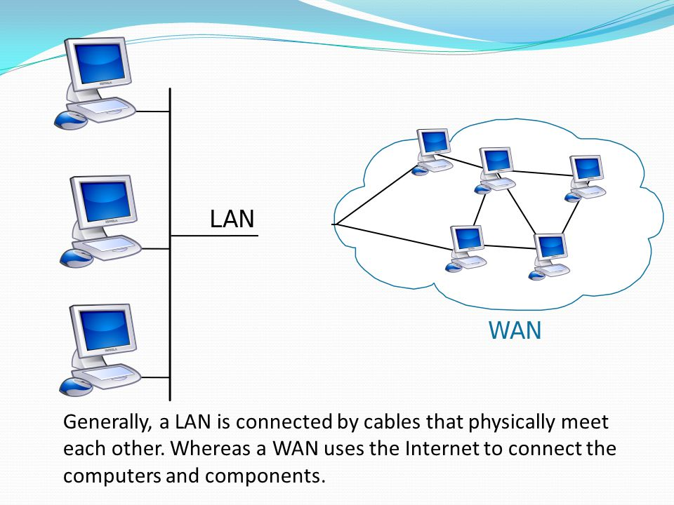 Generally, a LAN is connected by cables that physically meet each other.