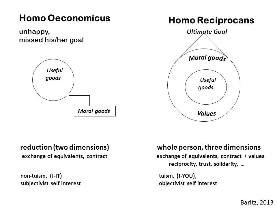 Homo Oeconomicus Homo Reciprocans