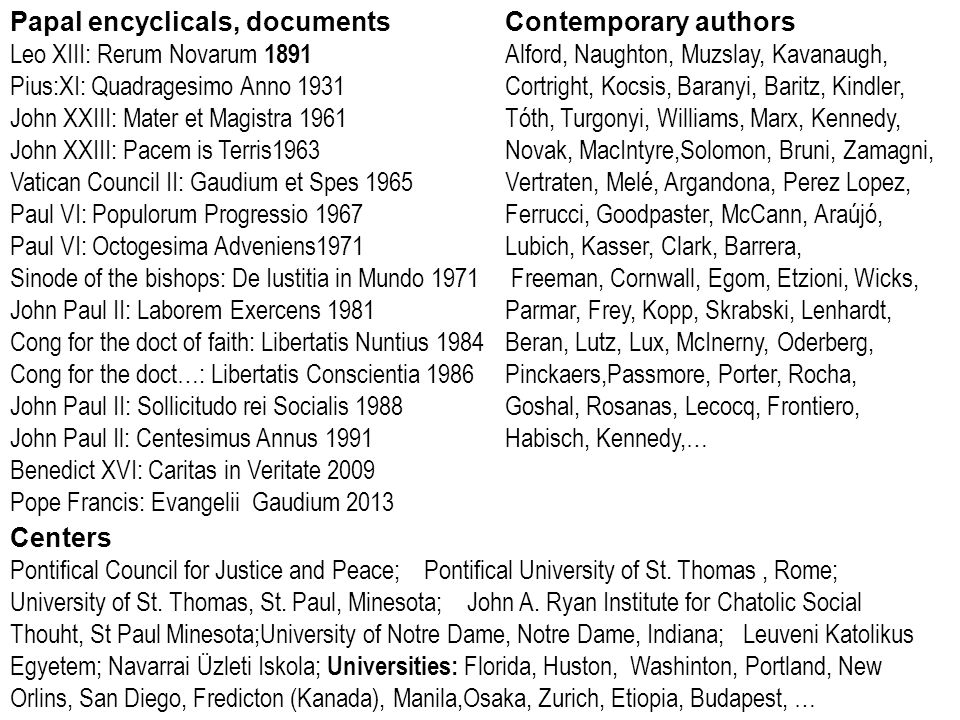 Papal encyclicals, documents