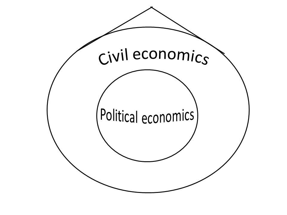 Civil economics Political economics