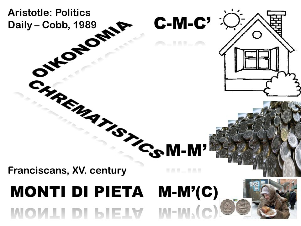 OIKONOMIA CHREMATISTICS C-M-C' M-M' MONTI DI PIETA M-M'(C)