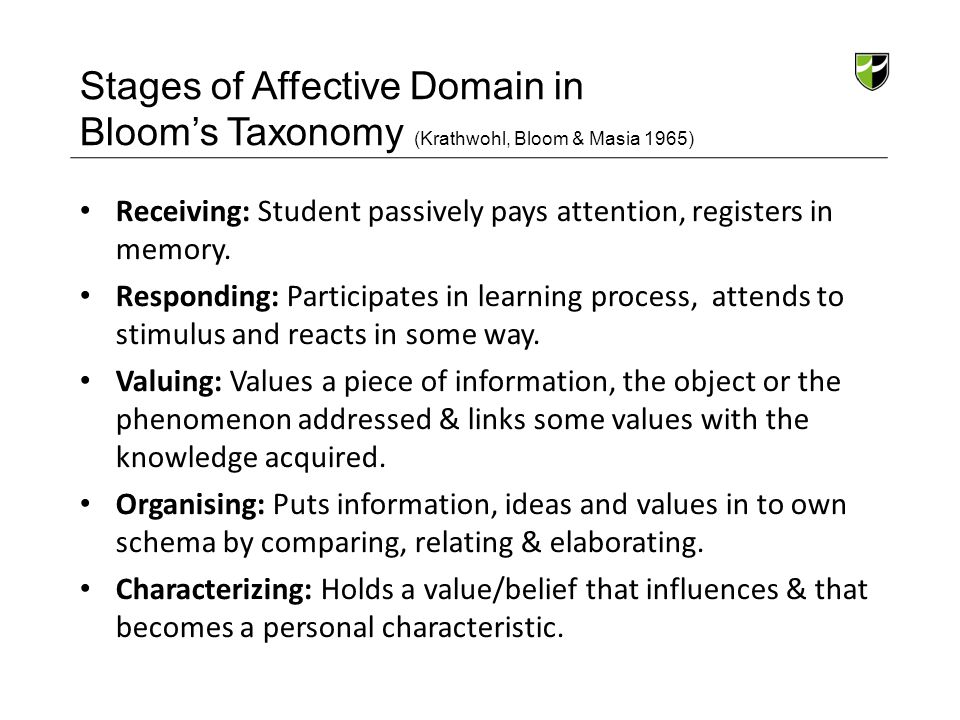 Stages of Affective Domain in Bloom's Taxonomy (Krathwohl, Bloom & Masia 1965)