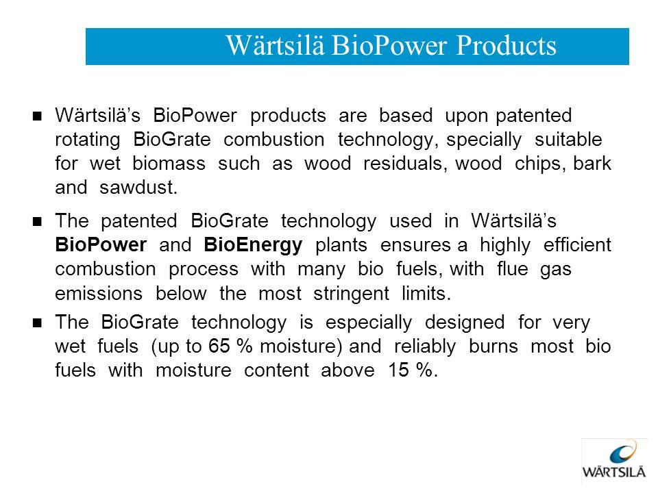 Wärtsilä BioPower Products
