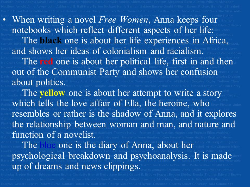 When writing a novel Free Women, Anna keeps four notebooks which reflect different aspects of her life: