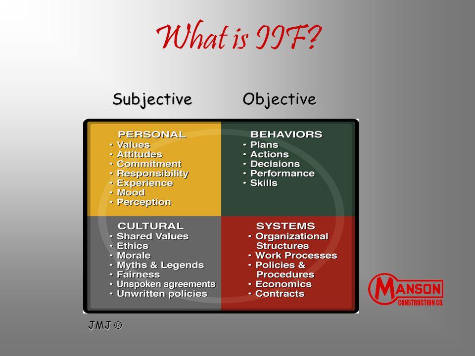 What is IIF Subjective Objective JMJ ®